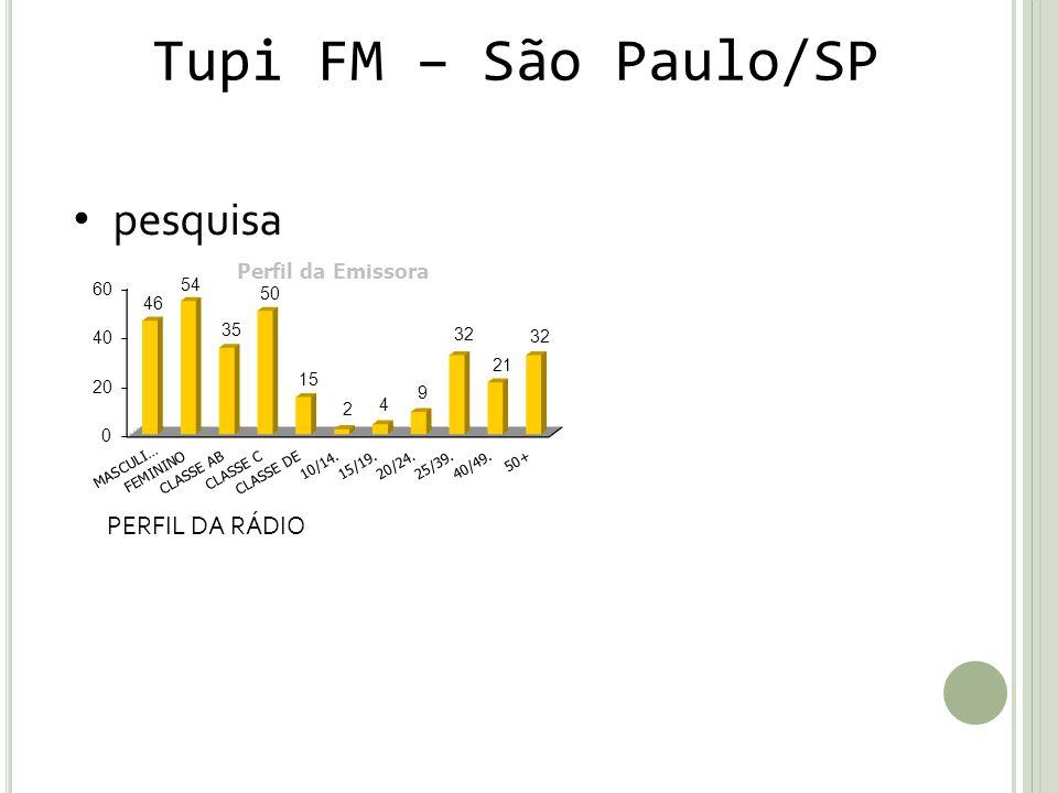 Tupi FM – São Paulo/SP pesquisa PERFIL DA RÁDIO