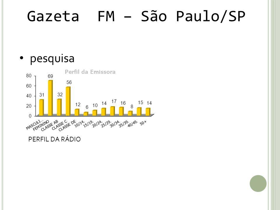 Gazeta FM – São Paulo/SP