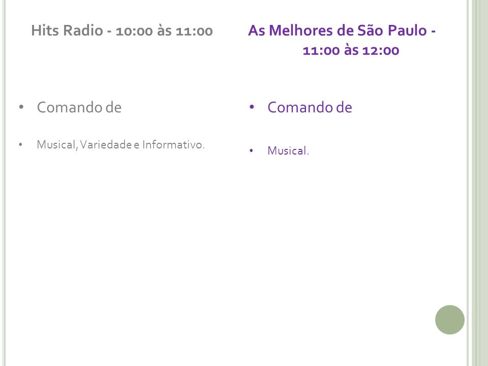 As Melhores de São Paulo - 11:00 às 12:00