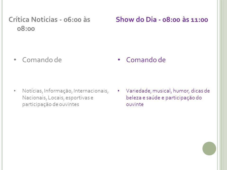 Crítica Noticias - 06:00 às 08:00 Show do Dia - 08:00 às 11:00