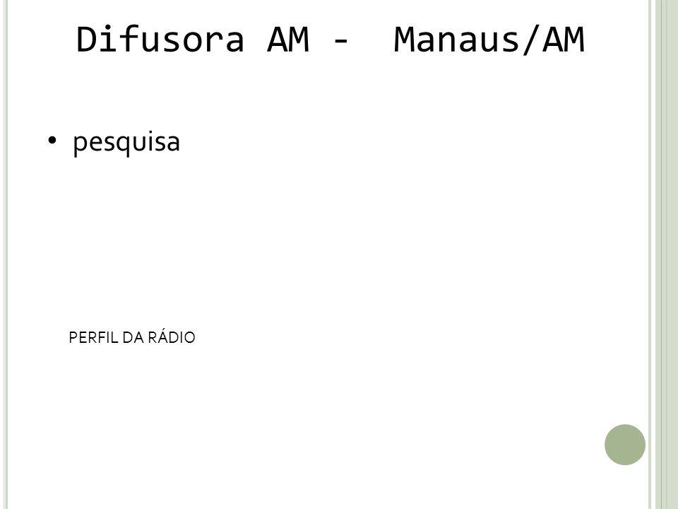 Difusora AM - Manaus/AM