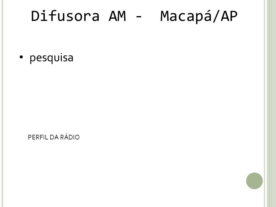 Difusora AM - Macapá/AP