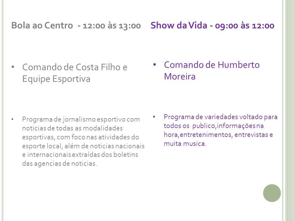 Comando de Humberto Moreira Comando de Costa Filho e Equipe Esportiva