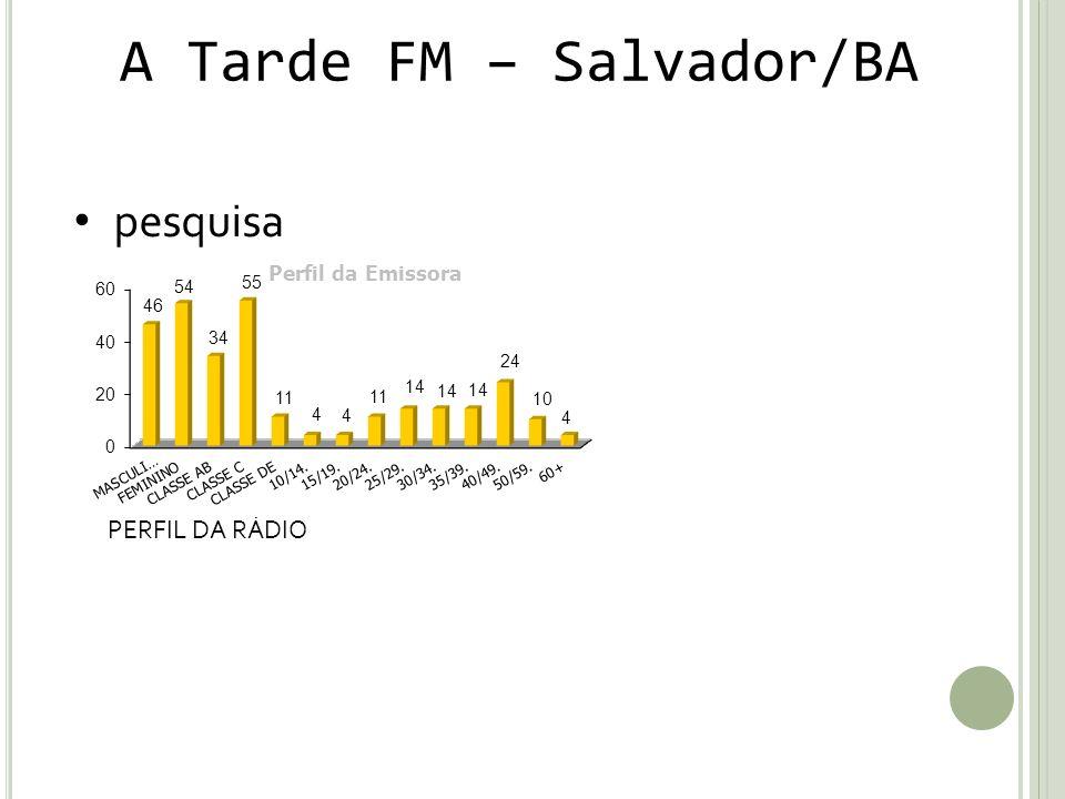 A Tarde FM – Salvador/BA