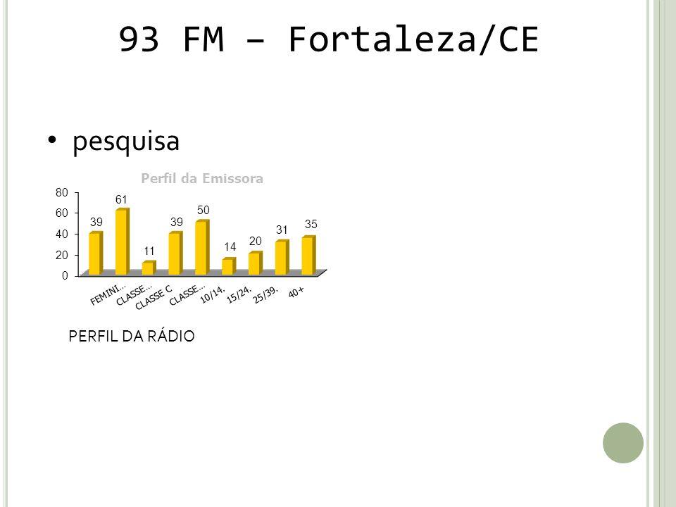 93 FM – Fortaleza/CE pesquisa PERFIL DA RÁDIO