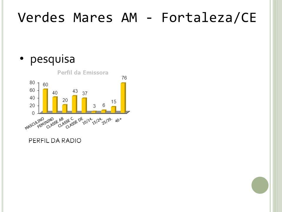 Verdes Mares AM - Fortaleza/CE