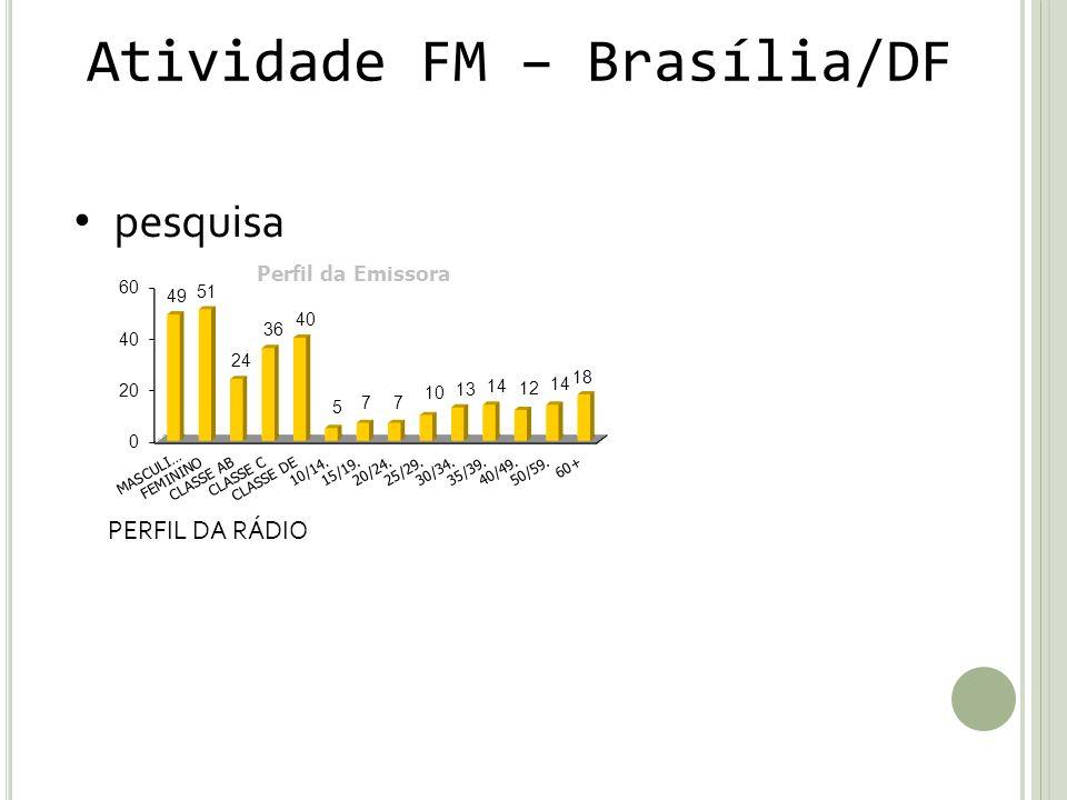 Atividade FM – Brasília/DF