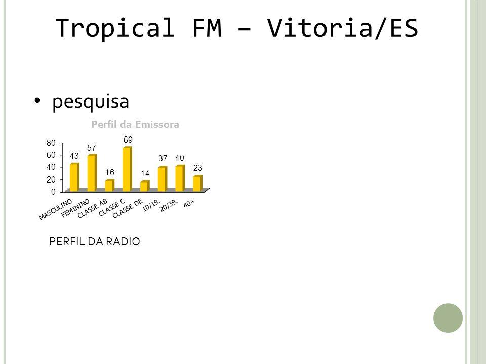 Tropical FM – Vitoria/ES