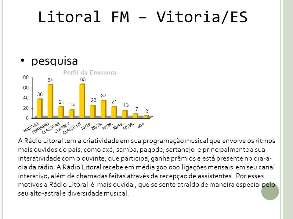 Litoral FM – Vitoria/ES