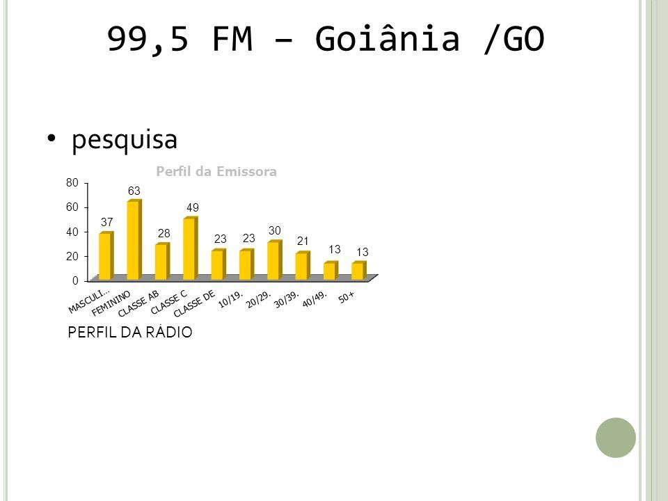 99,5 FM – Goiânia /GO pesquisa PERFIL DA RÁDIO