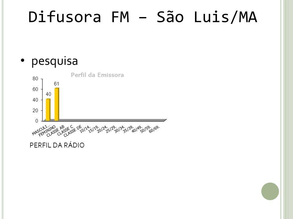 Difusora FM – São Luis/MA