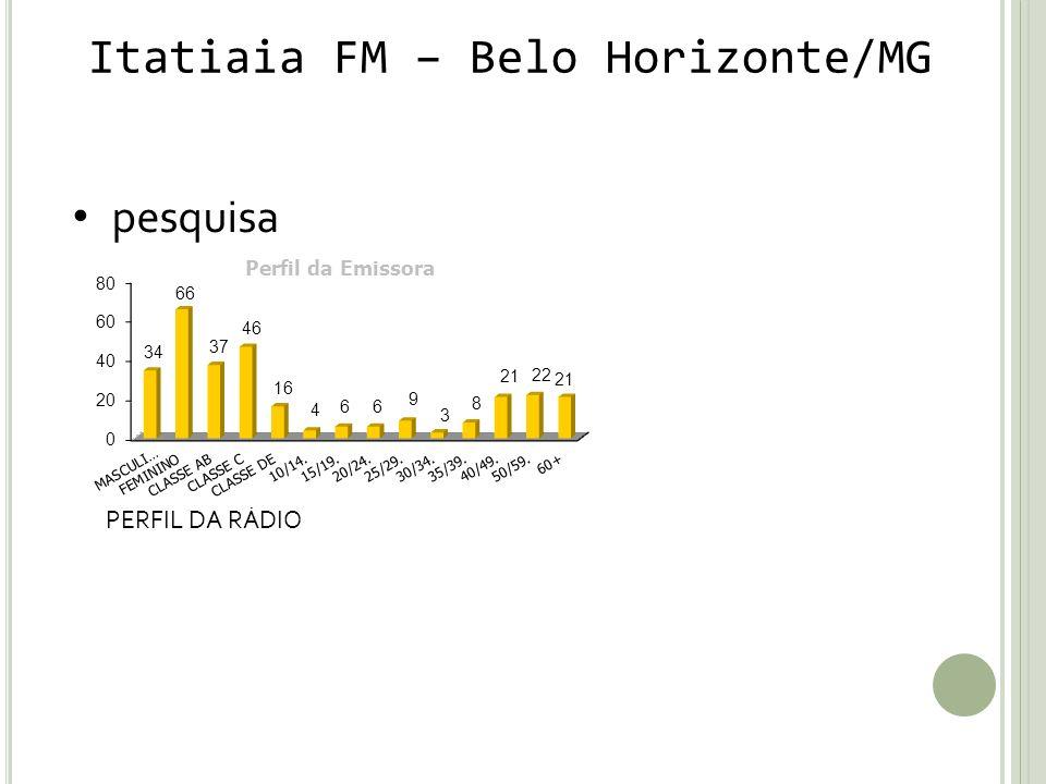 Itatiaia FM – Belo Horizonte/MG