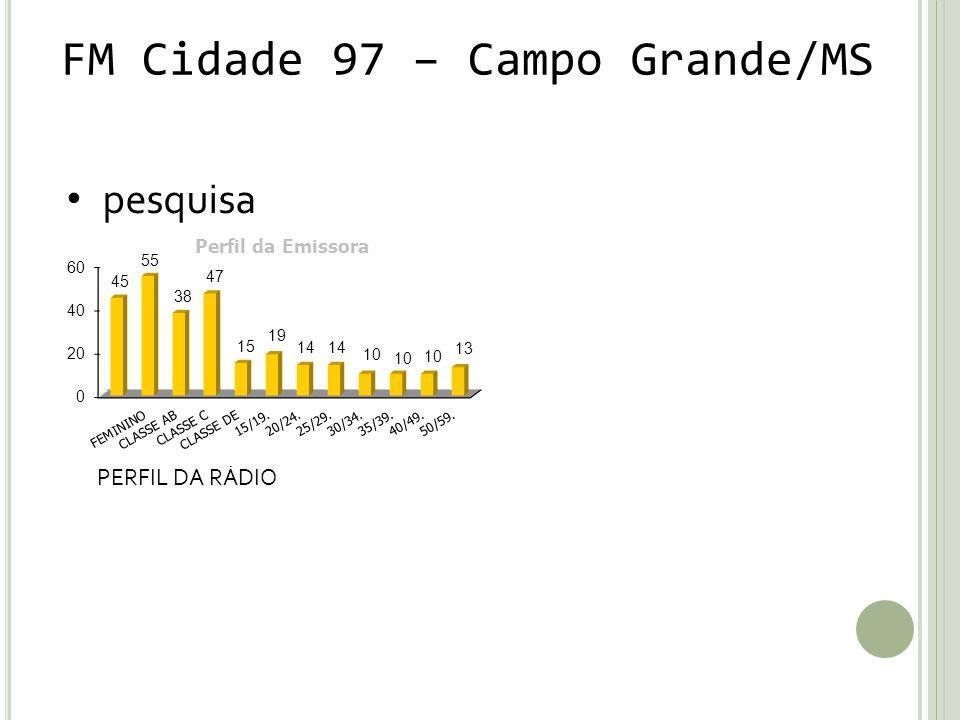 FM Cidade 97 – Campo Grande/MS
