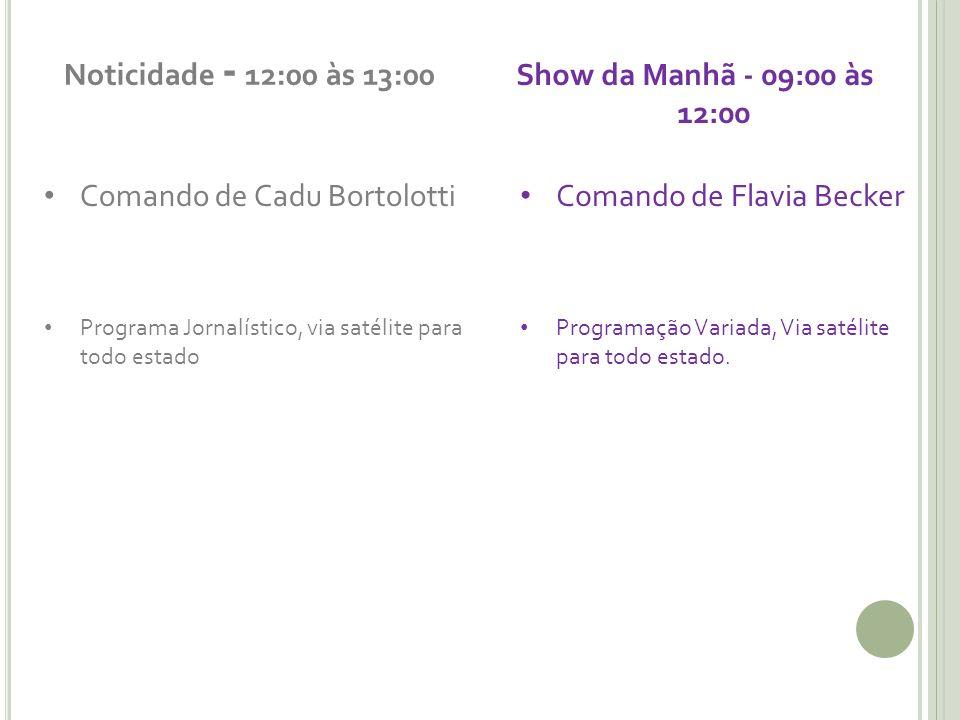 Noticidade - 12:00 às 13:00 Show da Manhã - 09:00 às 12:00