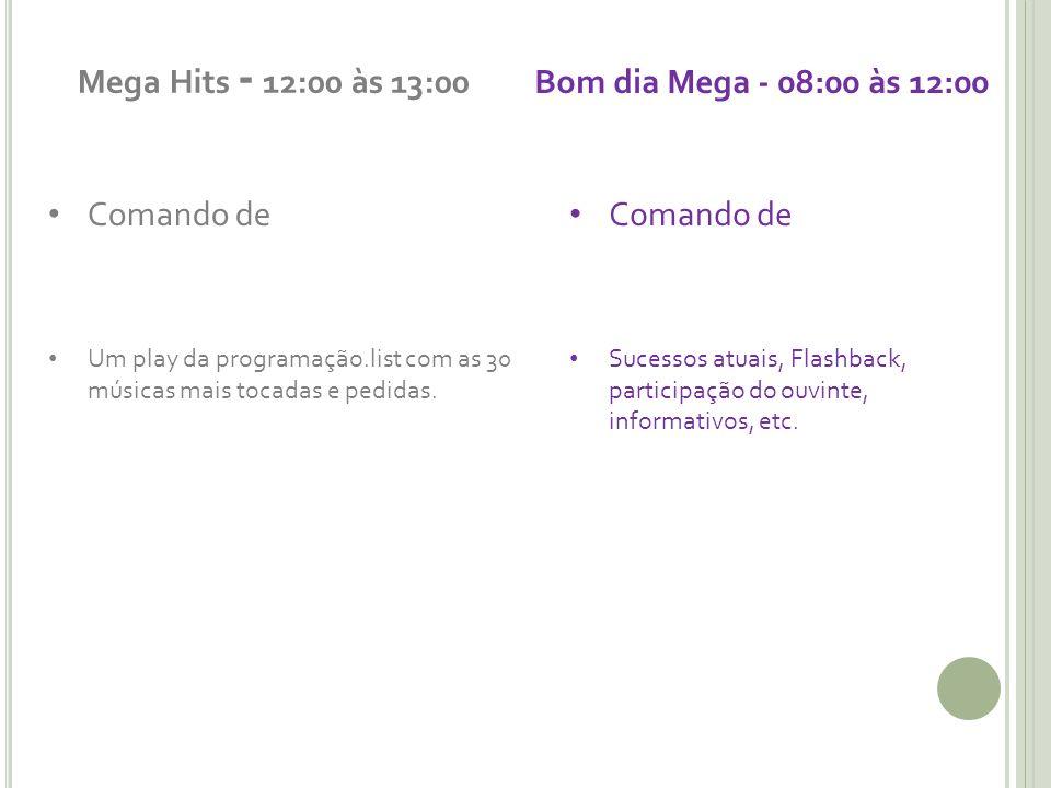Mega Hits - 12:00 às 13:00 Bom dia Mega - 08:00 às 12:00