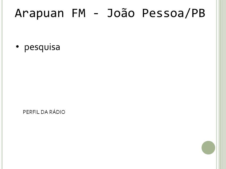 Arapuan FM - João Pessoa/PB