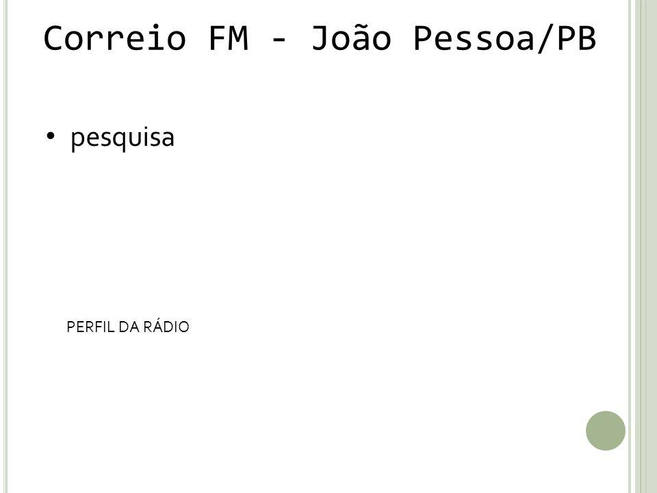 Correio FM - João Pessoa/PB