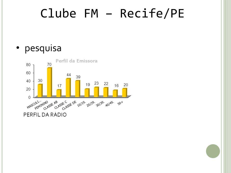 Clube FM – Recife/PE pesquisa PERFIL DA RÁDIO