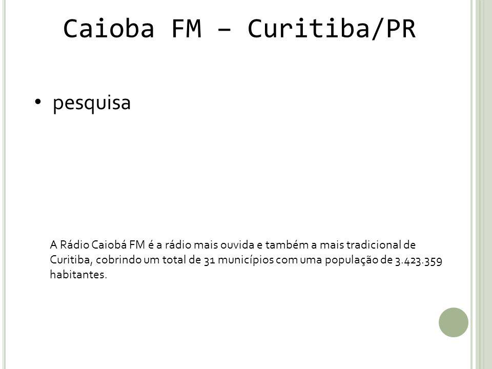 Caioba FM – Curitiba/PR