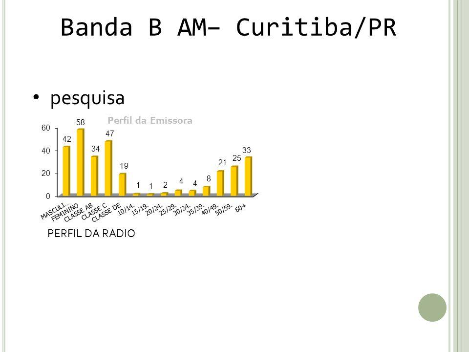 Banda B AM– Curitiba/PR