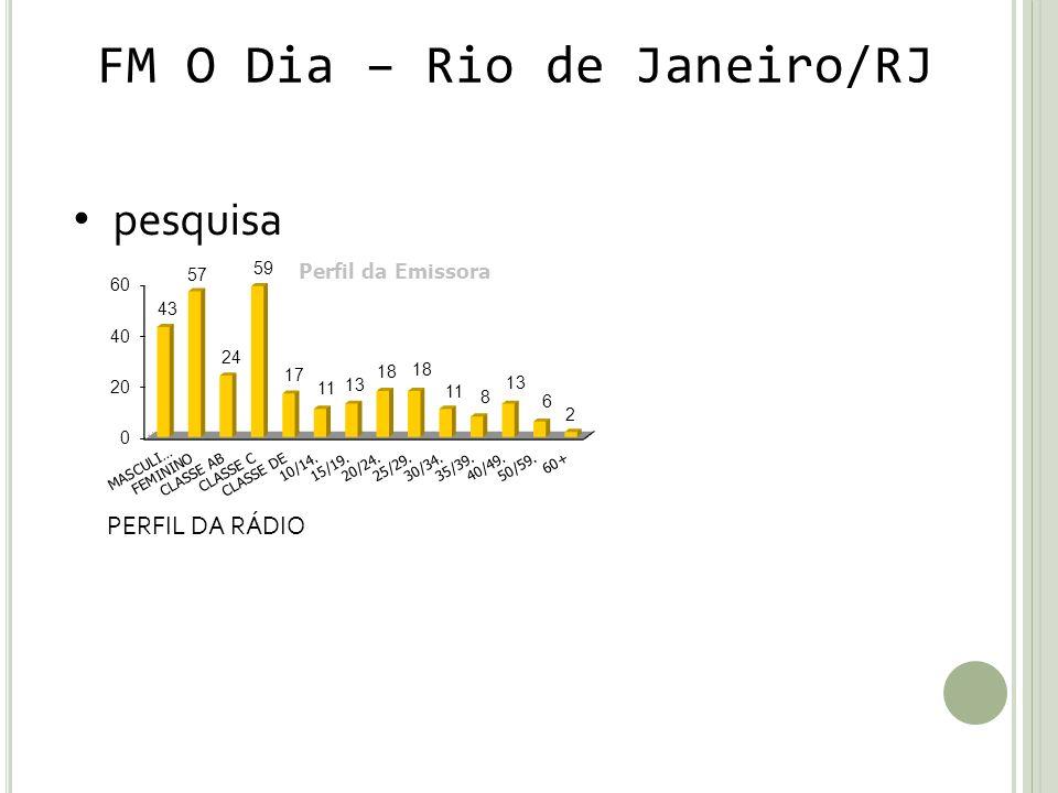FM O Dia – Rio de Janeiro/RJ