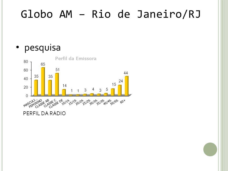 Globo AM – Rio de Janeiro/RJ