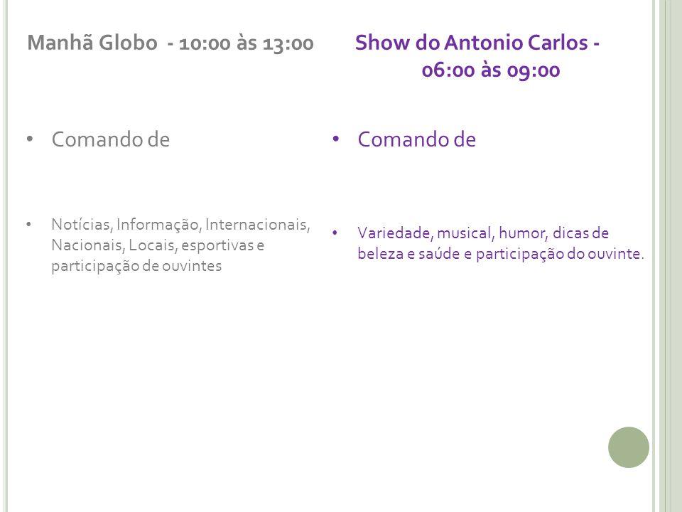 Show do Antonio Carlos - 06:00 às 09:00