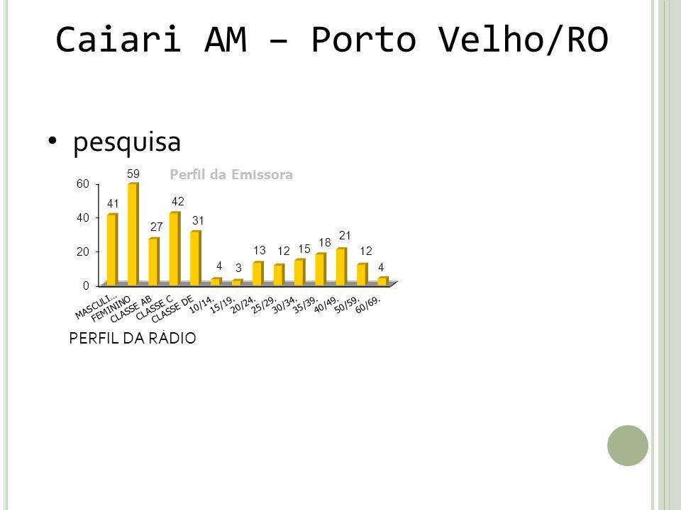 Caiari AM – Porto Velho/RO
