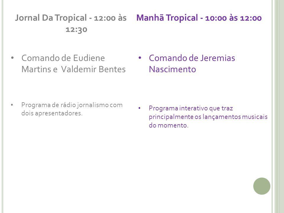 Jornal Da Tropical - 12:00 às 12:30