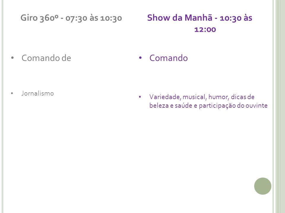 Giro 360º - 07:30 às 10:30 Show da Manhã - 10:30 às 12:00