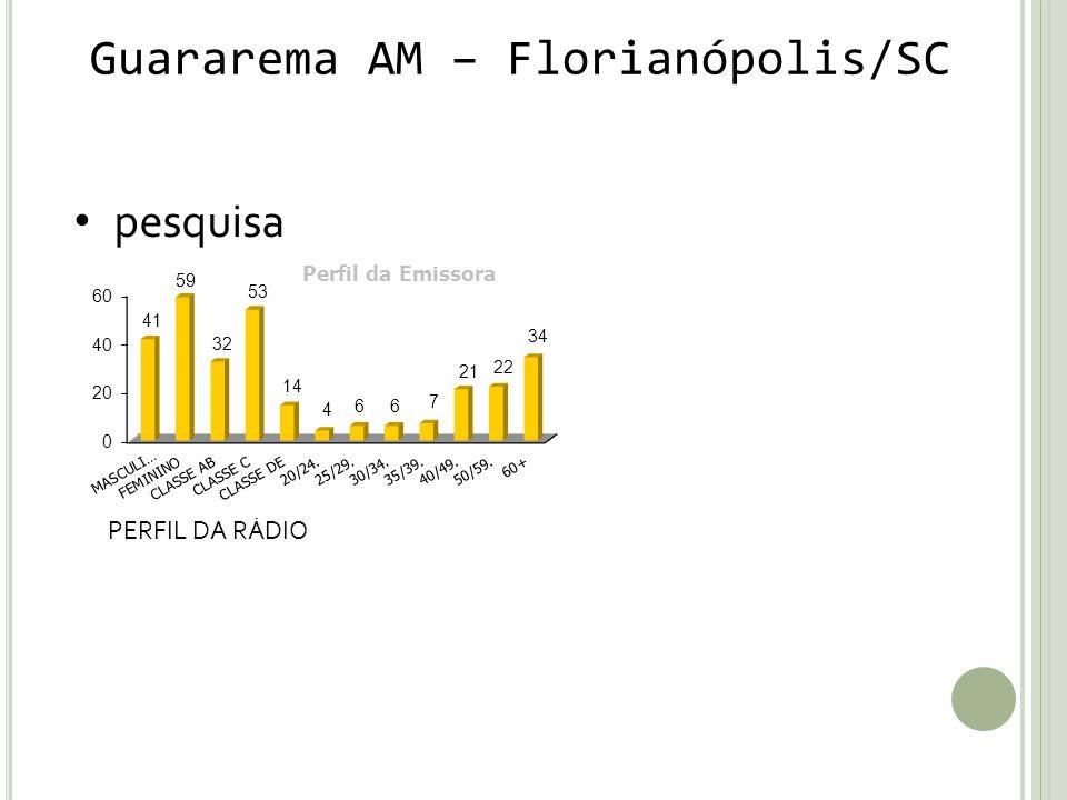 Guararema AM – Florianópolis/SC
