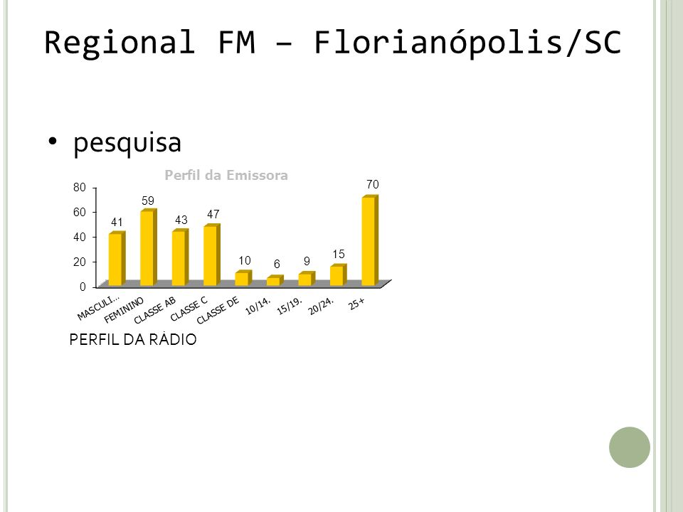 Regional FM – Florianópolis/SC