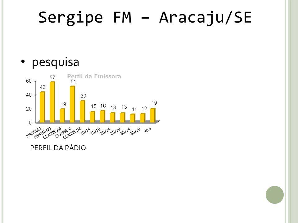 Sergipe FM – Aracaju/SE