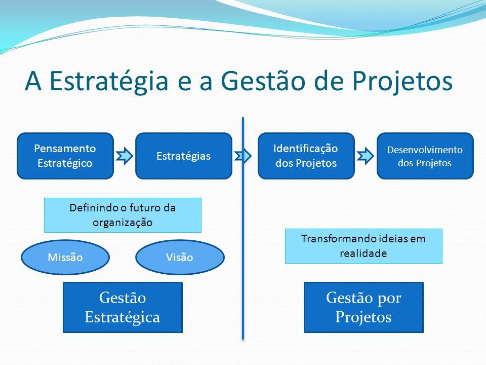 A Estratégia e a Gestão de Projetos