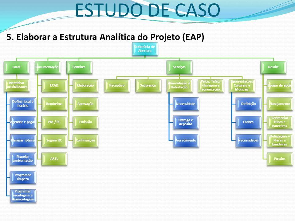ESTUDO DE CASO 5. Elaborar a Estrutura Analítica do Projeto (EAP)