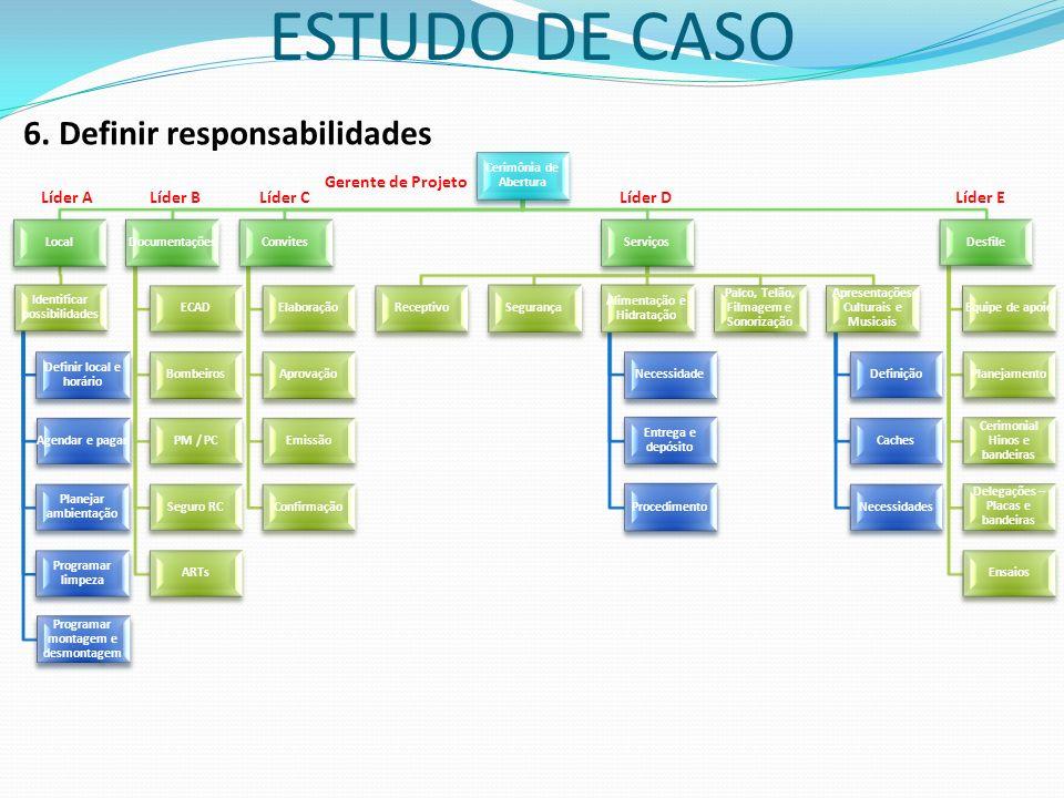 ESTUDO DE CASO 6. Definir responsabilidades Gerente de Projeto Líder A