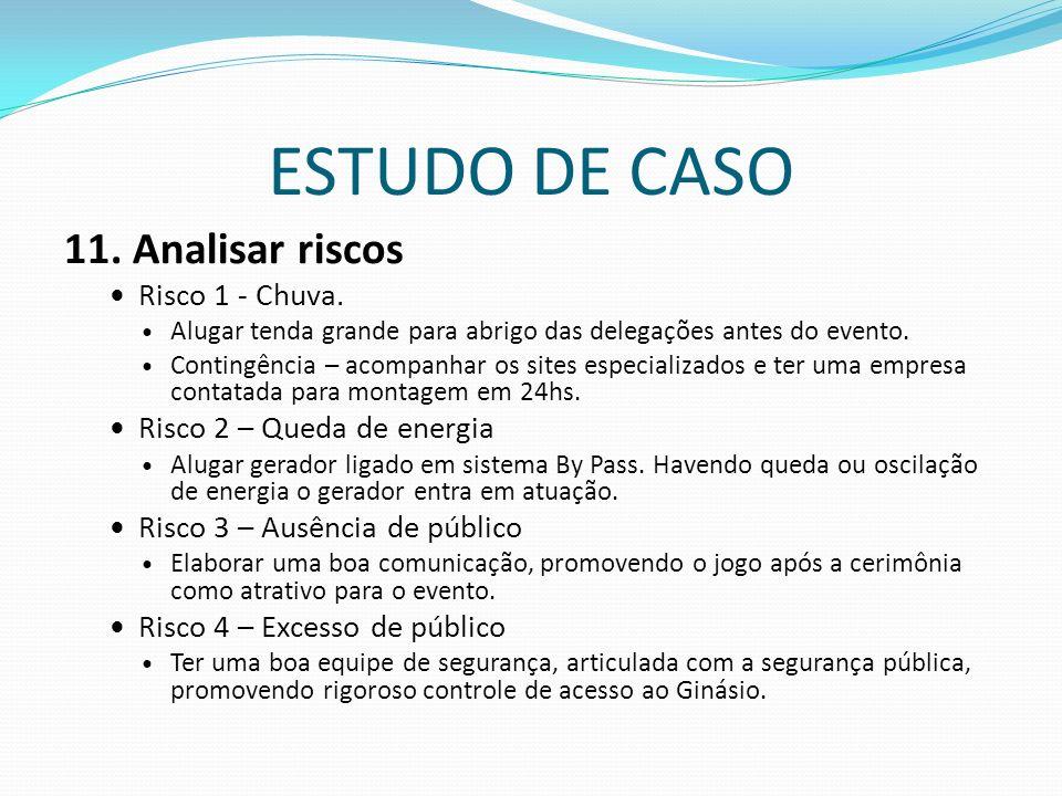ESTUDO DE CASO 11. Analisar riscos Risco 1 - Chuva.