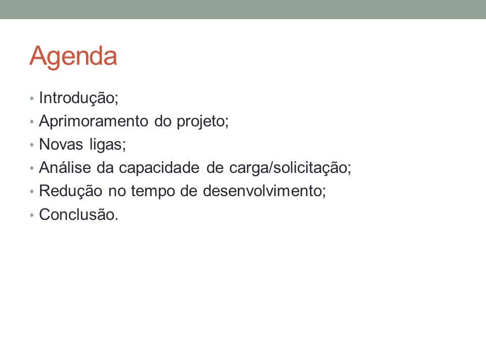 Agenda Introdução; Aprimoramento do projeto; Novas ligas;