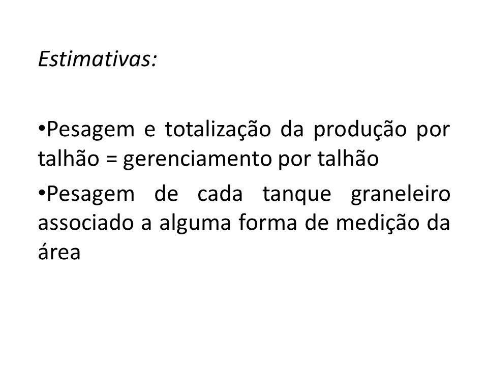 Estimativas: Pesagem e totalização da produção por talhão = gerenciamento por talhão.
