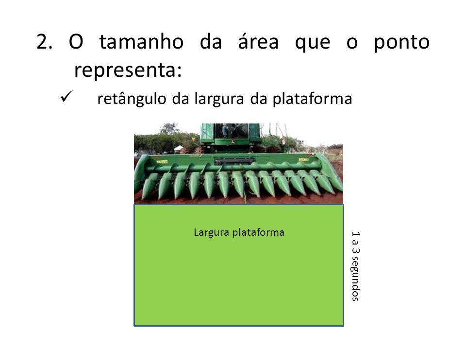 2. O tamanho da área que o ponto representa:
