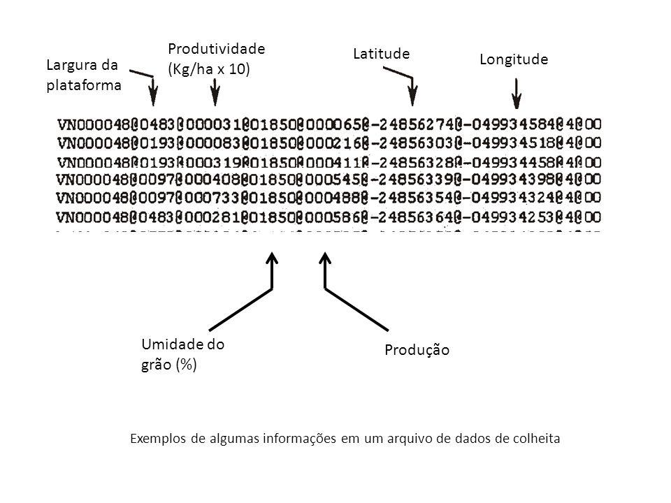 Exemplos de algumas informações em um arquivo de dados de colheita