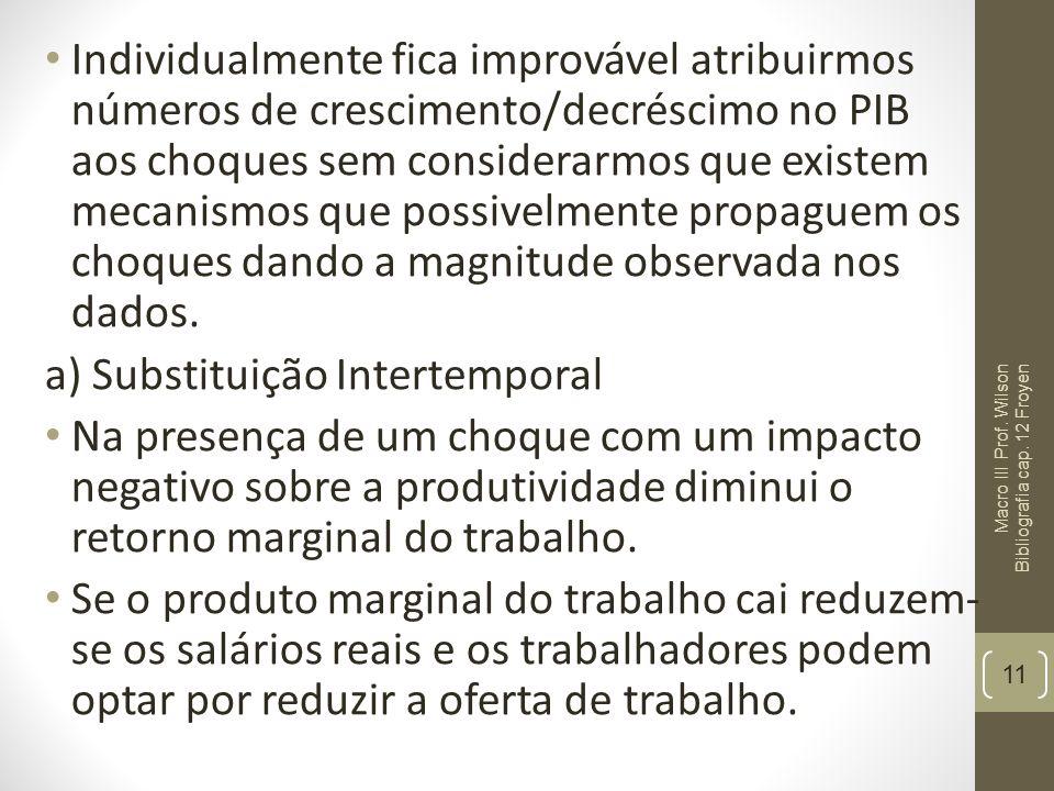 a) Substituição Intertemporal