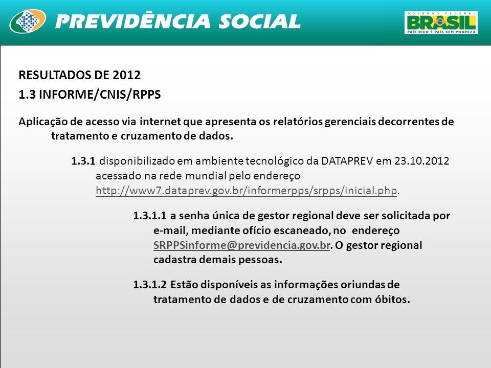 RESULTADOS DE 2012 1.3 INFORME/CNIS/RPPS