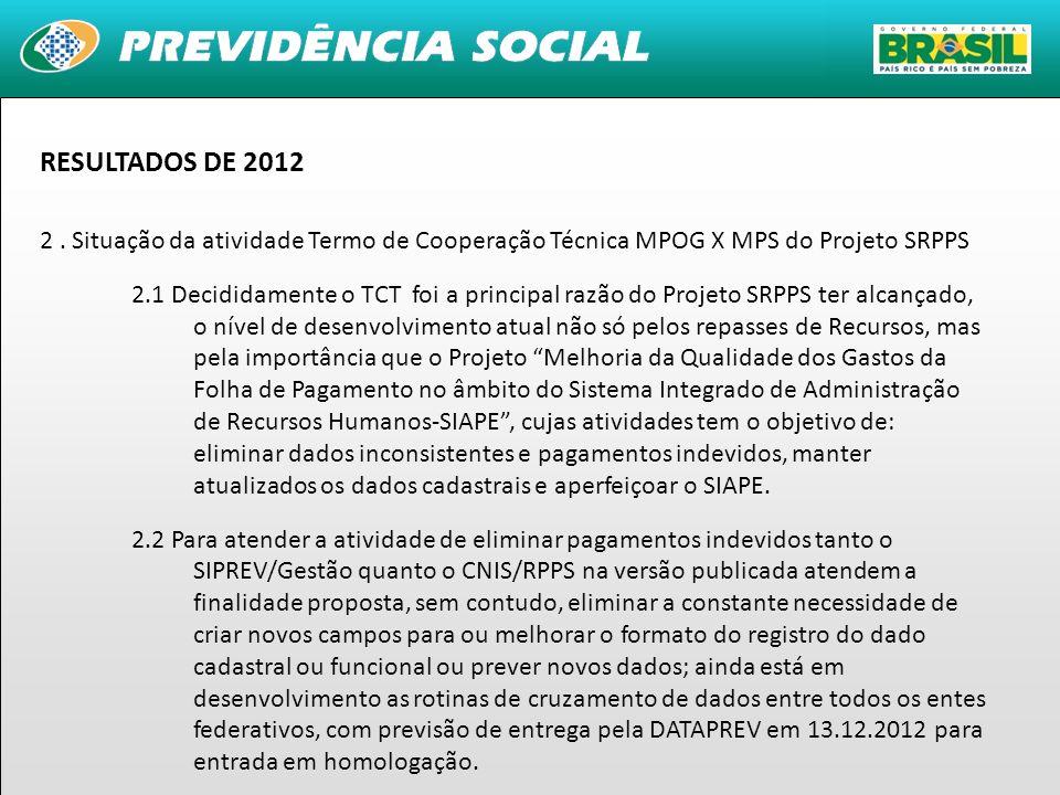 RESULTADOS DE 2012 2 . Situação da atividade Termo de Cooperação Técnica MPOG X MPS do Projeto SRPPS.