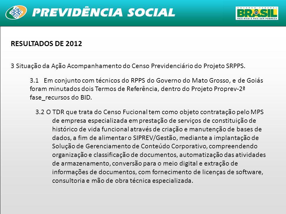 RESULTADOS DE 2012 3 Situação da Ação Acompanhamento do Censo Previdenciário do Projeto SRPPS.