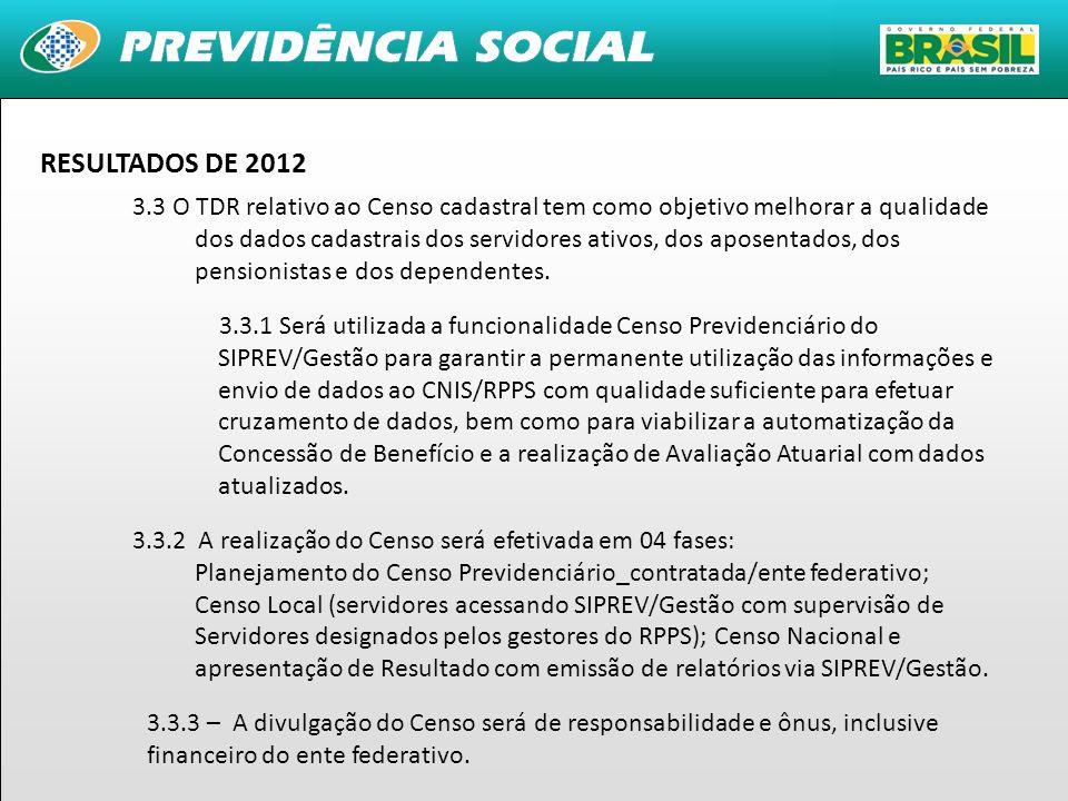 RESULTADOS DE 2012
