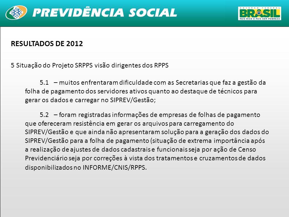 RESULTADOS DE 2012 5 Situação do Projeto SRPPS visão dirigentes dos RPPS.