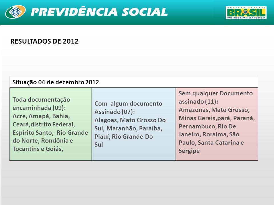 RESULTADOS DE 2012 Sem qualquer Documento assinado (11):
