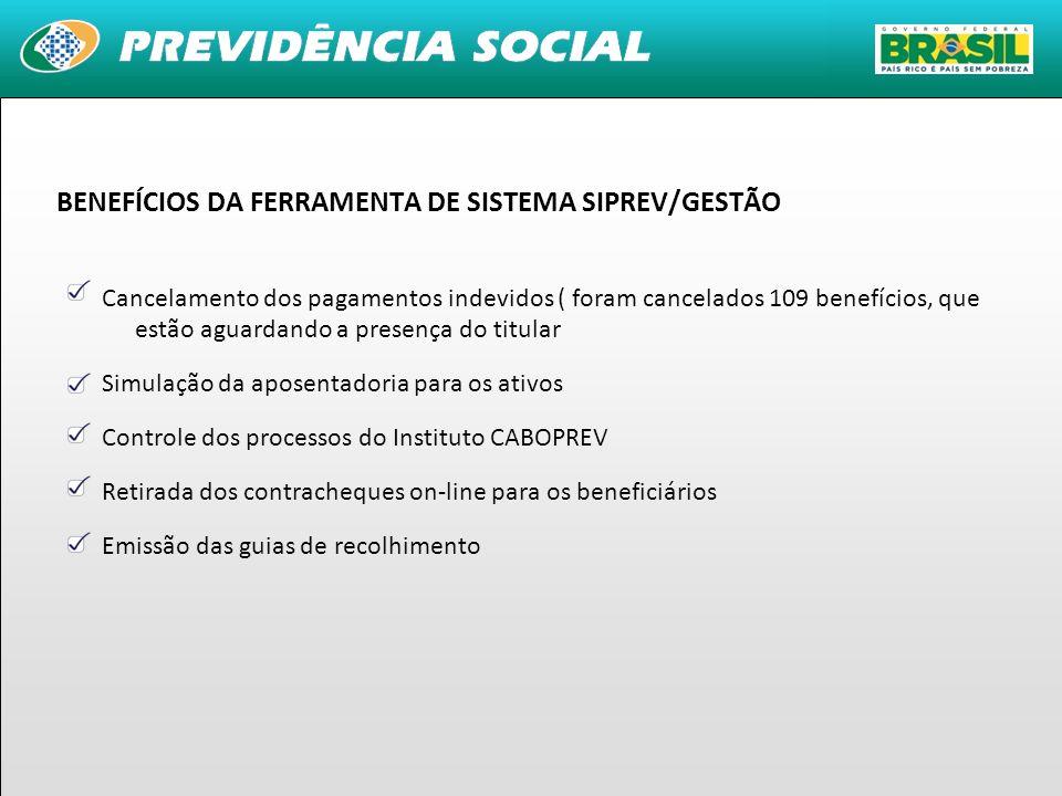 BENEFÍCIOS DA FERRAMENTA DE SISTEMA SIPREV/GESTÃO