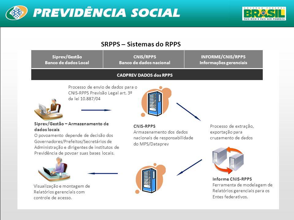 SRPPS – Sistemas do RPPS